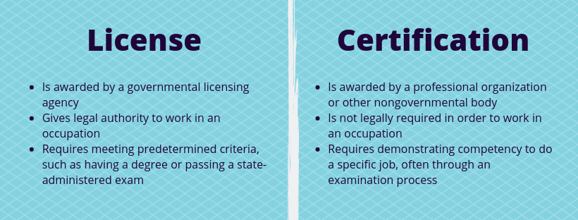 Comparison of License vs. Certification