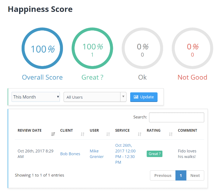 Happiness Score Results.png